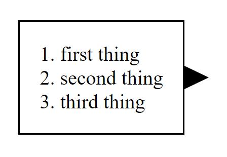 A rectangle with a black arrow