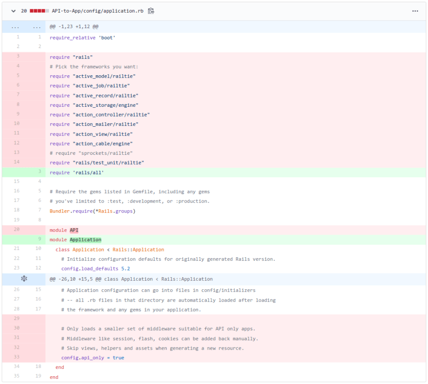 Gemfile diff from Git