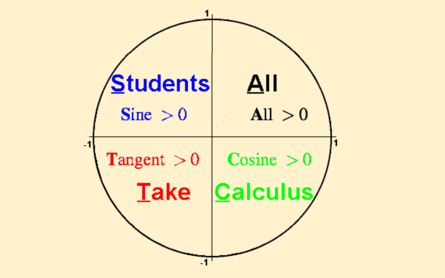 "Mnemonic of ""all students take calculus"" to remember trigonometric equations"