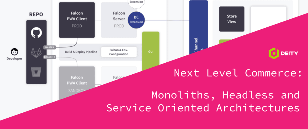 Cover image for Next Level Commerce: Monoliths, Headless and Service Oriented Architectures