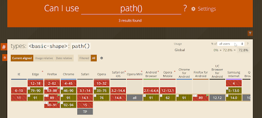 Can I Use Page With The Query Path()