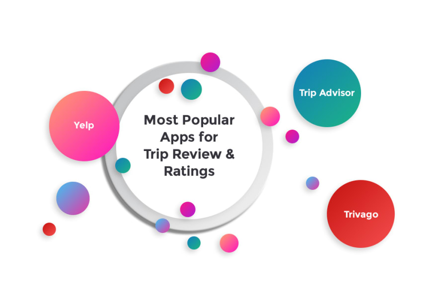 Most popular travel review apps