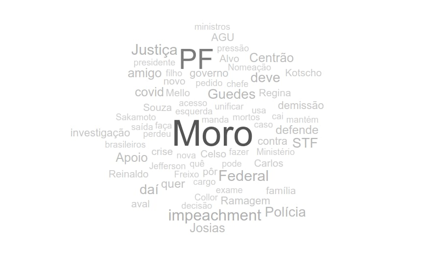 Word cloud with neutral headlines on UOL