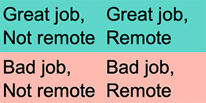 Comparison of remote/non-remote jobs.