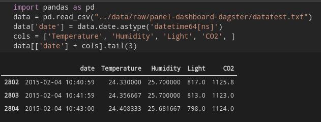 sample dataframe