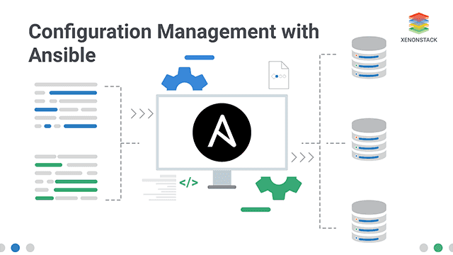 Ansible solution diagram