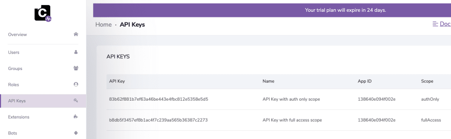 Your CometChat API key and App ID