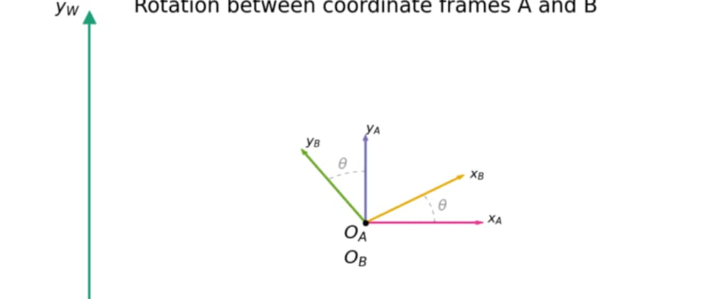 Cover image for Rotate, Scale, Translate: Coordinate frames for multi-sensor systems - Part 1
