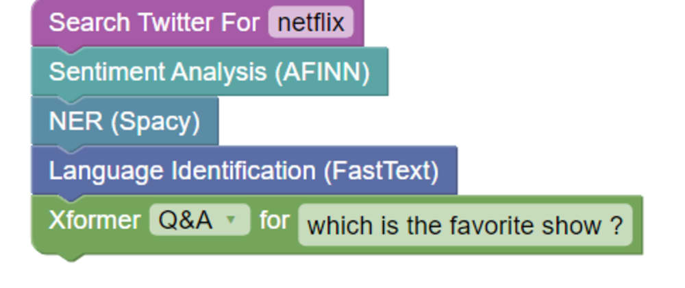 Cover image for NlphoseBuilder : A tool to create NLP pipelines via drag and drop