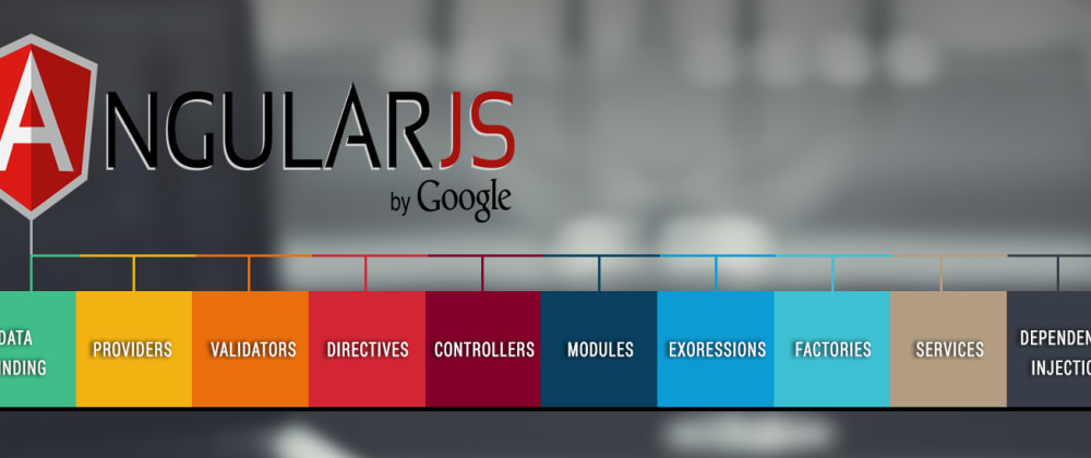 Cover image for Why To Use Angular JS For Your Front-end Development!