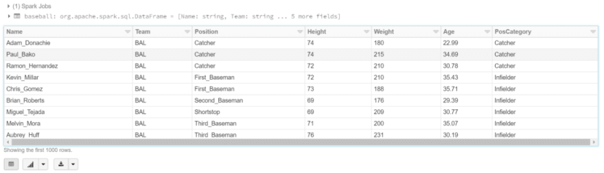 Databases and Tables in Azure Databricks - DEV Community