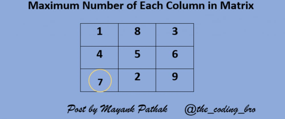 Cover image for Discover Max element of each column in matrix