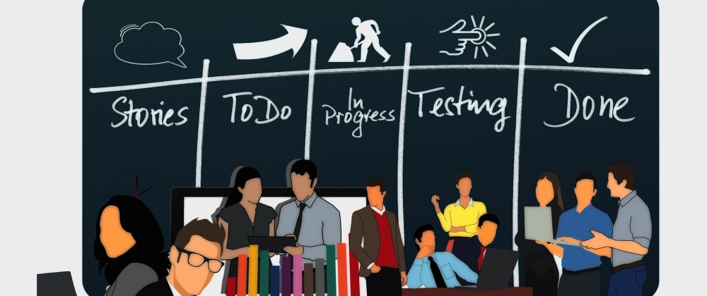 Cover image for Software development through Kanban