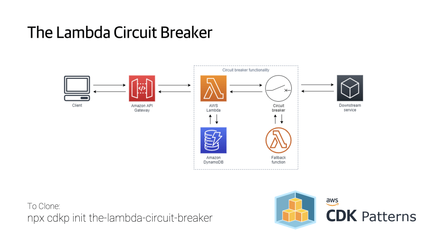 The Lambda Circuit Breaker