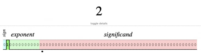2's floating point representation