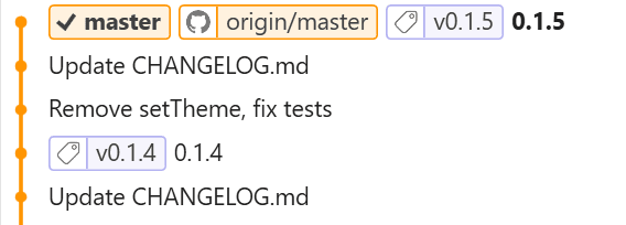 Git commits showing tags