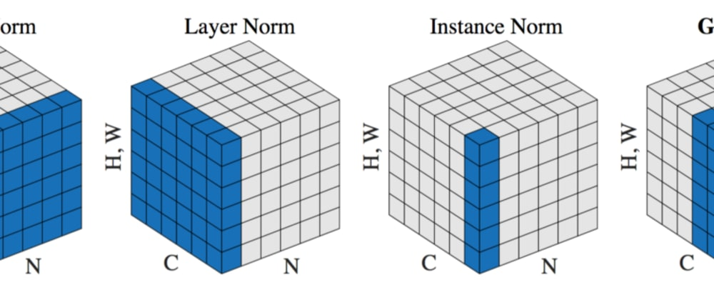 Cover image for Normalization in Deep learning