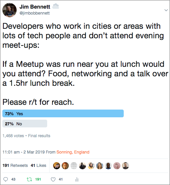 Screenshot of a Twitter poll asking if people would attend a lunchtime meetup with 1468 votes, 73% yes, 27% no
