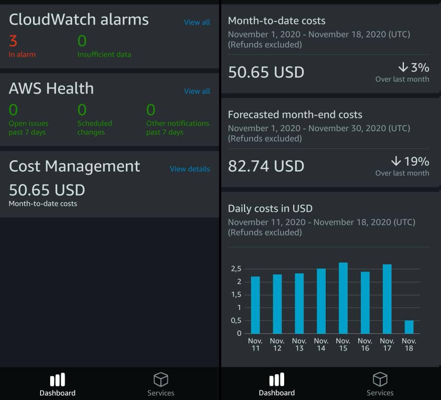 Cost Explorer in Mobile App