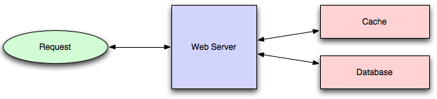 application cache image