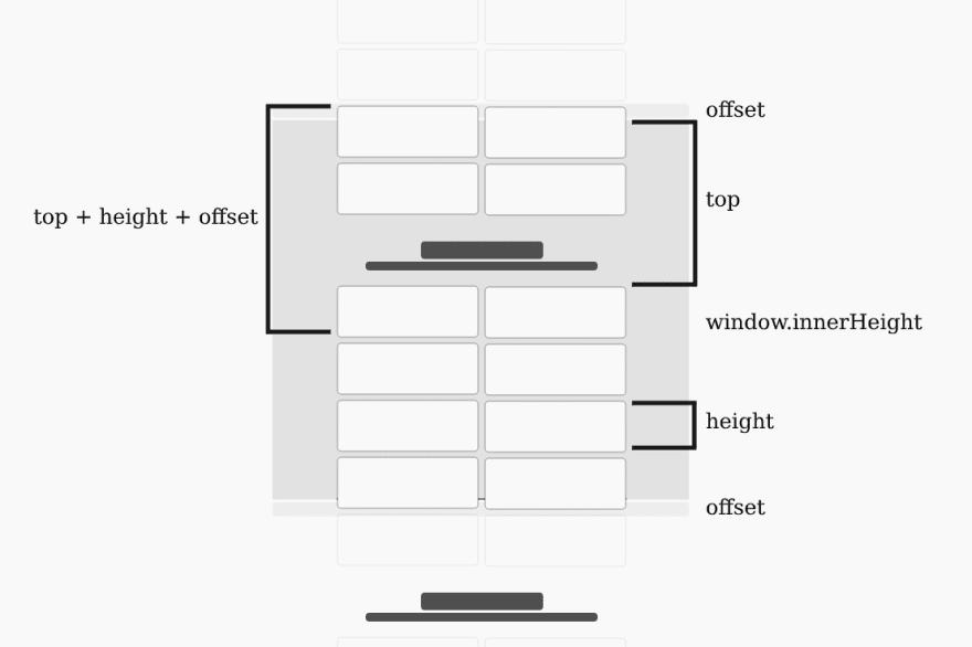 virtualization diagram