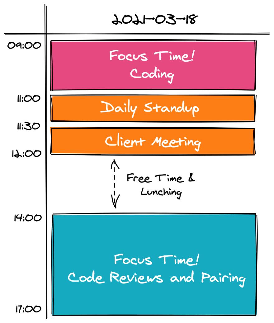 Time blocking example sketch