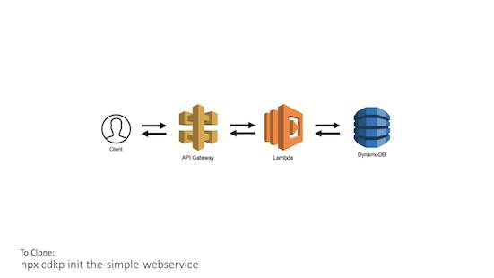 simple webservice arch