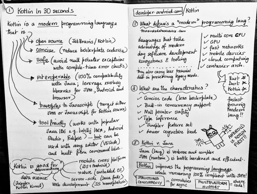 Visual sketchnote explaining Kotlin - what it is and where it can be used