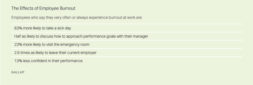 gallup burnout study
