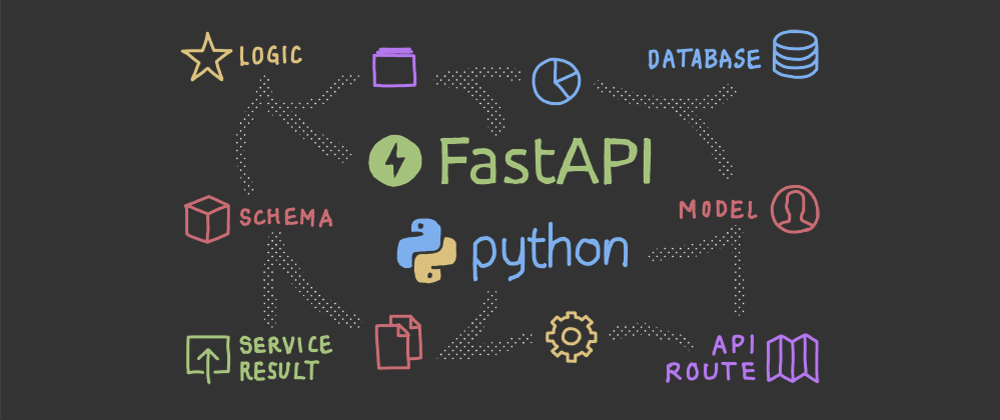 Cover image for Implementing FastAPI Services – Abstraction and Separation of Concerns