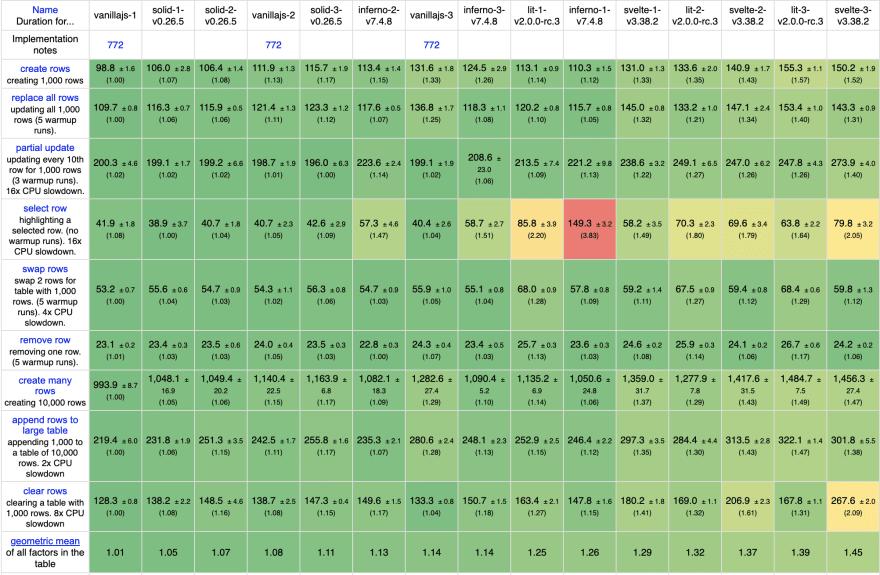 Full table - Intel