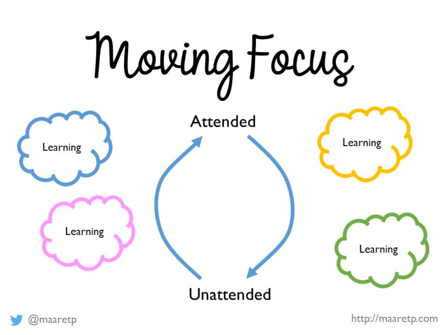 Moving Focus