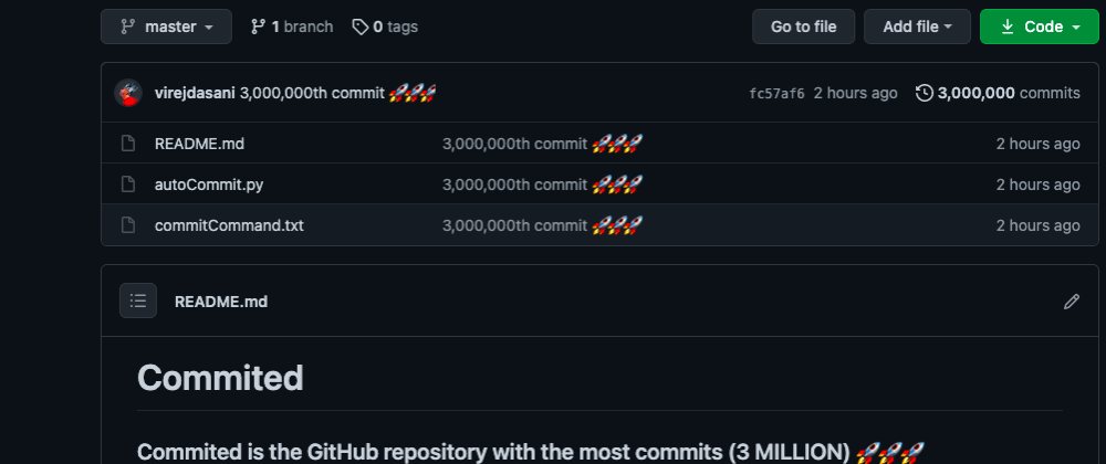 Cover image for Which GitHub repo has the most commits?