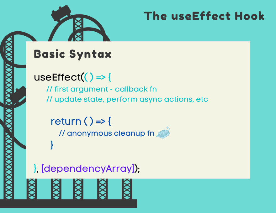 useEffect syntax
