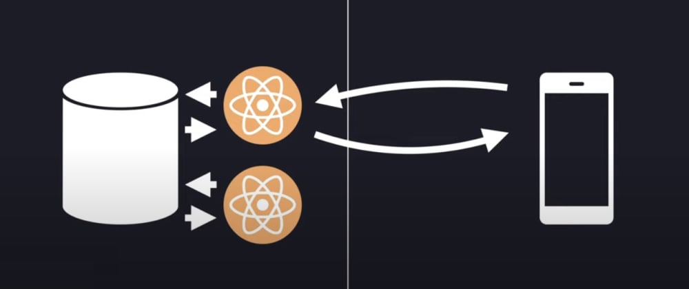 Cover image for The Difference Between React Server Components and Server Side Rendering (SSR)