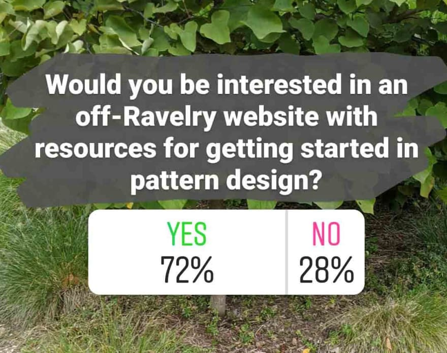 Would you be interested in an off-Ravelry website with resources for getting started in pattern design? 72% vote yes, 28% vote no.
