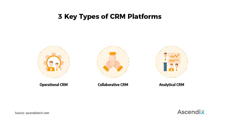 3 Key Types of CRM Platforms