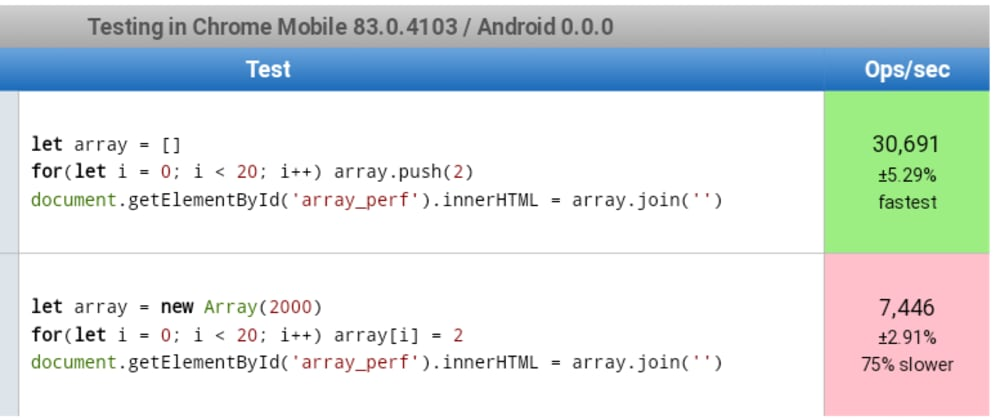 Cover image for Assigning [ ] performs better than Array(n) - Reports attached.