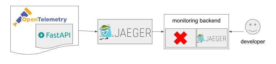 opentelemetry jaeger
