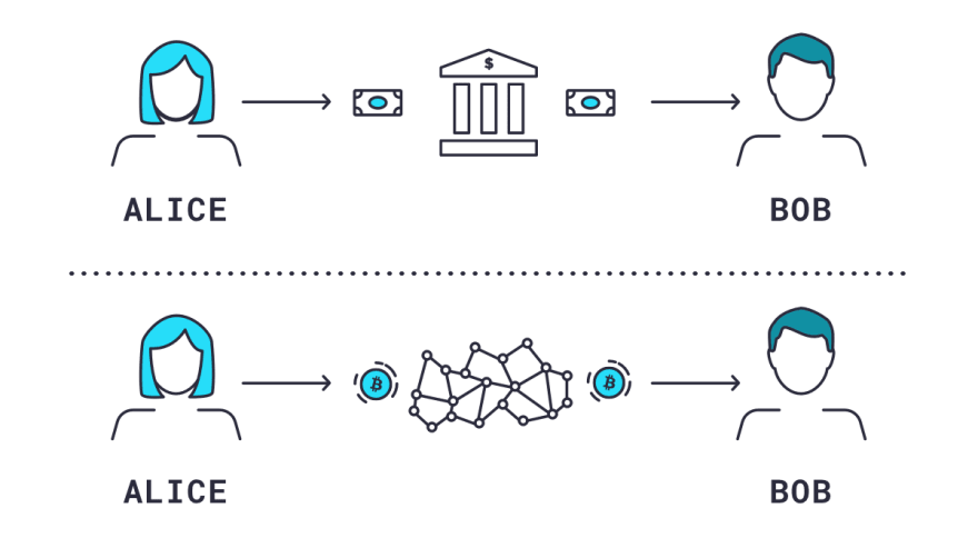 Traditional money transfer vs DEFI