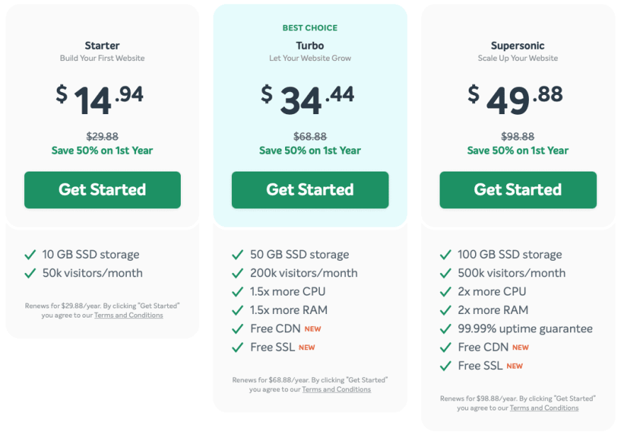 EasyWP pricing