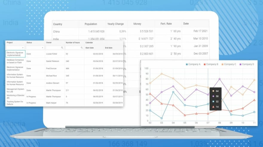 DHTMLX Suite 7.1