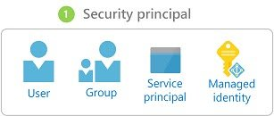 rbac-security-principal