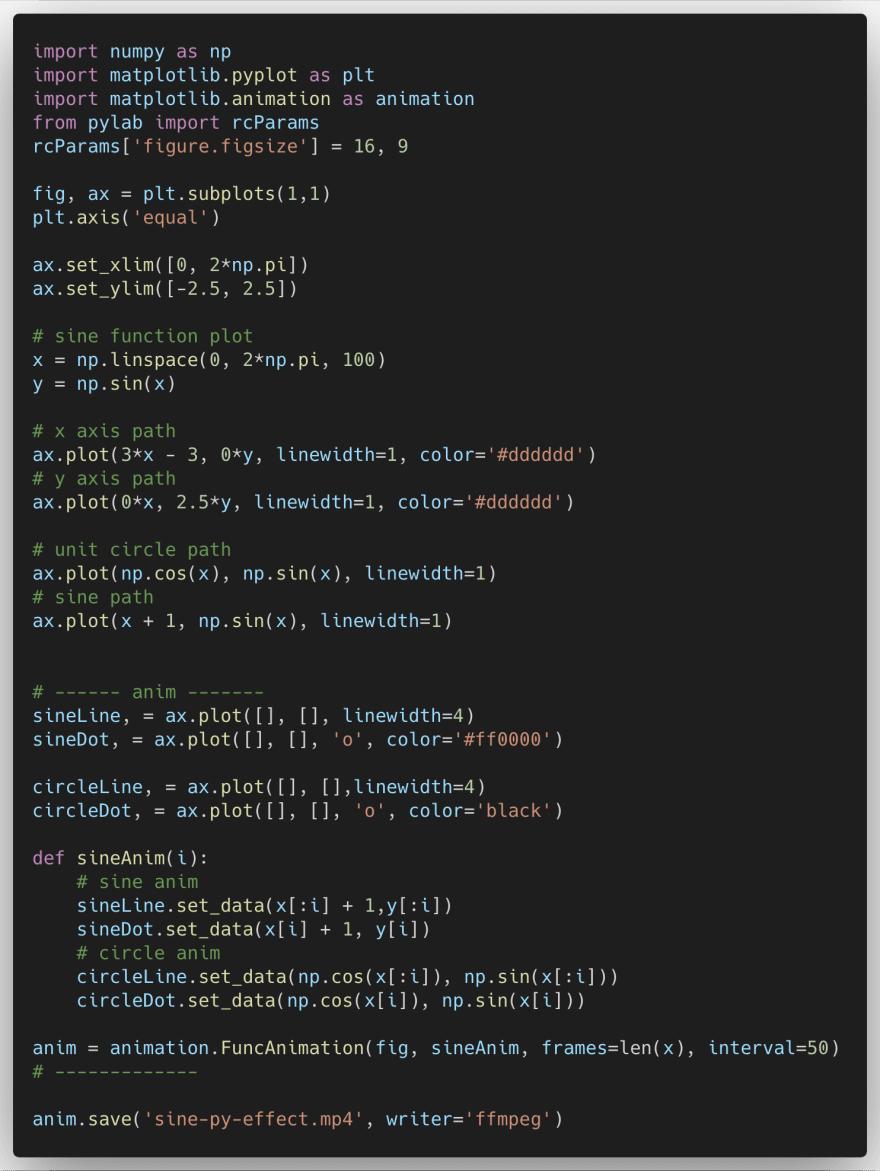 sine python script