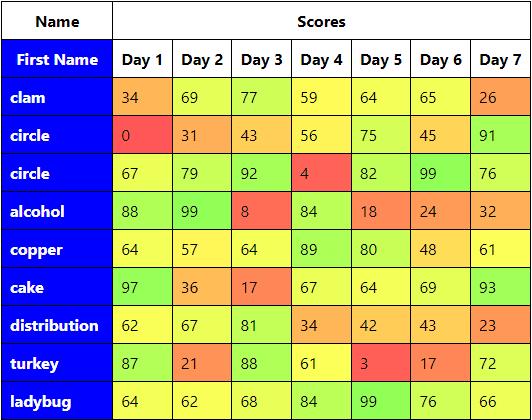React Table sample