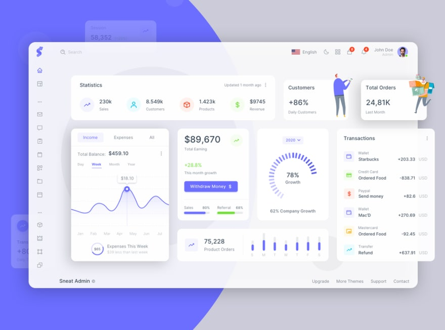 Sneat Dashboard UI Kit