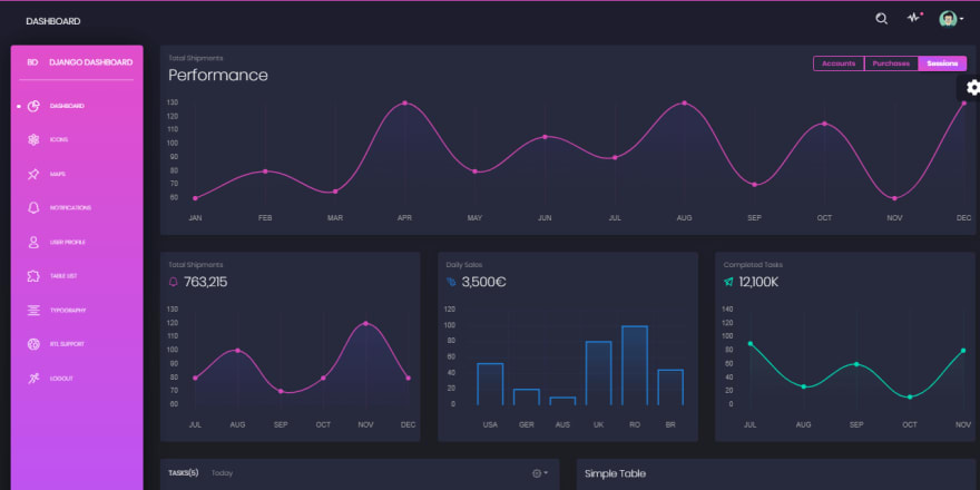 Django Dashboard - Black Design, main screen.