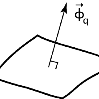 thermoflux profile