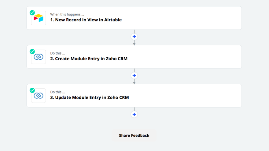 An example automation through Zapier connecting Airtable and Zoho