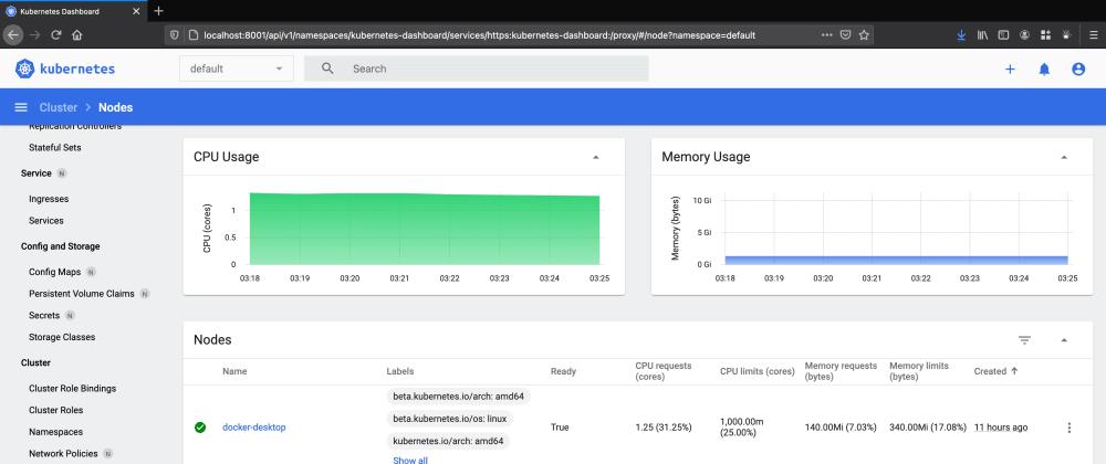 Cover image for Enable Kubernetes Metrics Server on Docker Desktop